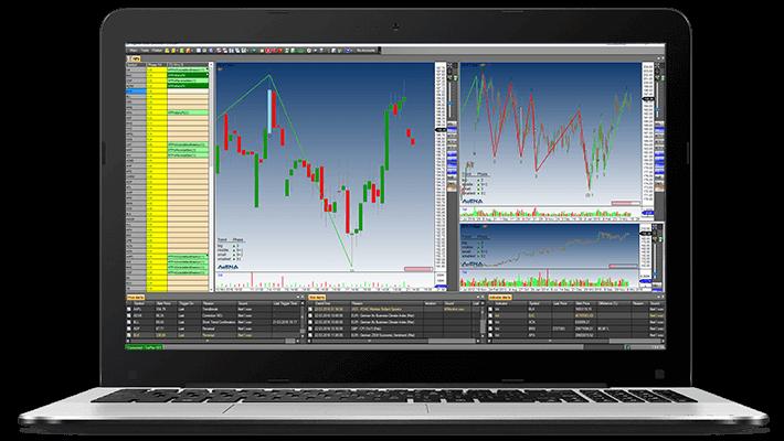 Trading Software AgenaTrader