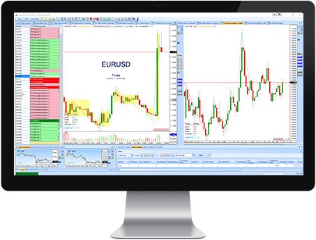 Signale nach Markttechnik