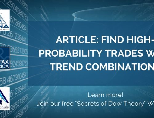 Find high-probability trades with trend combinations